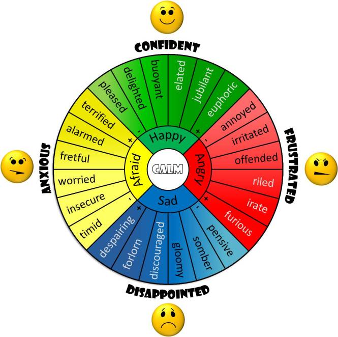 Bright image regarding feelings wheel printable